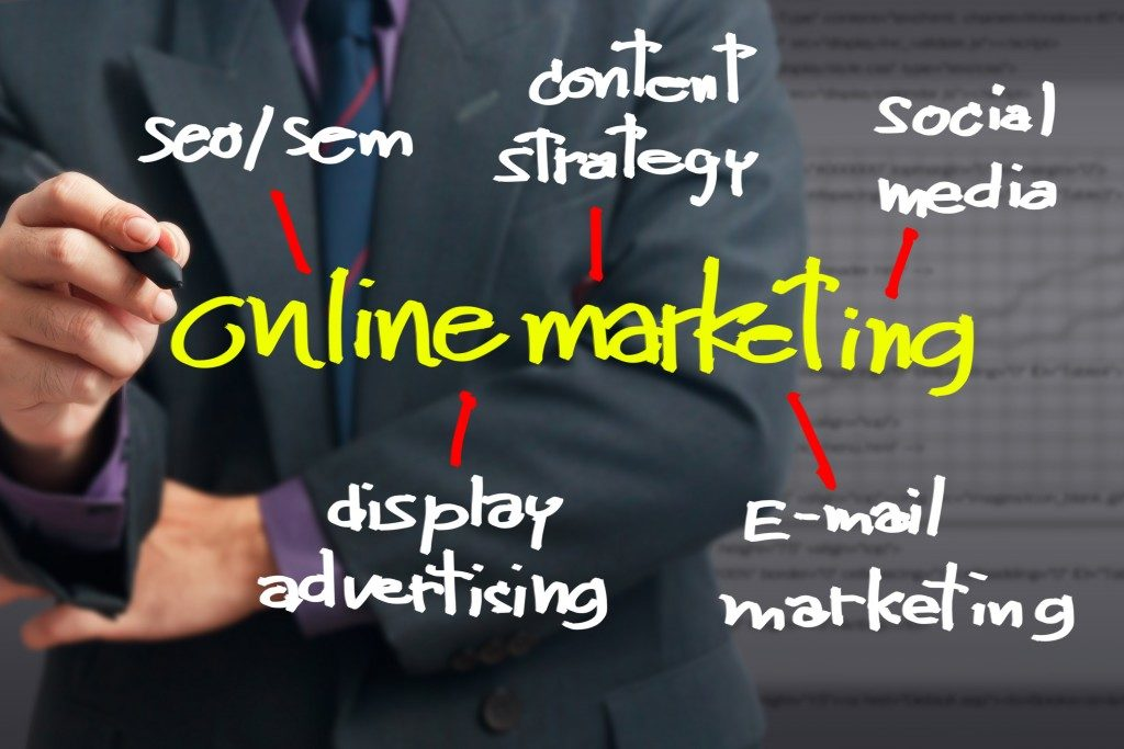 strategies in online marketing